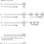 接続方法の検討